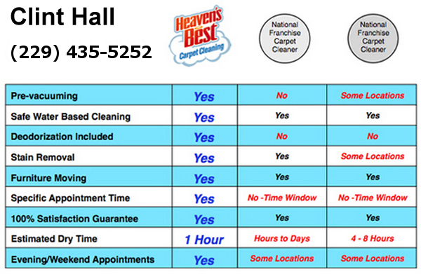 Carpet Cleaning Albany Ga_Heaven's Best Carpet Cleaning_Dry in 1 Hour_Guarantee